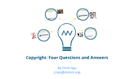 Copyright: Four Questions and Answers