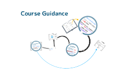 Course Guidance Spring Thu1