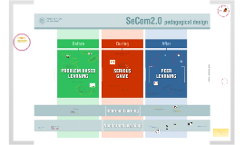 SeCom2.0 Pedagogical design