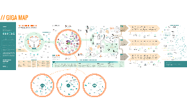Paradigm Shift (Giga Map)