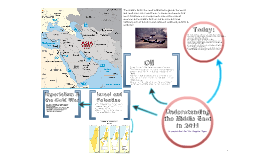 Intro To The Middle East in 2011