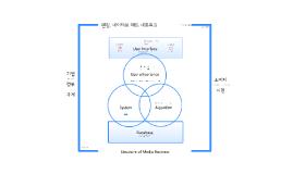 텐핑, 네이티브 애드 네트워크