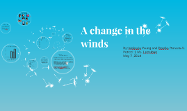 Copy of A change in the winds