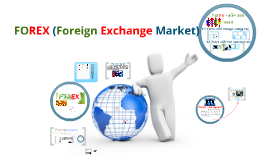 Copy of Forex ( Foreign Exchange)
