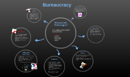 "Copy of Bureaucratic ""Pathologies"""