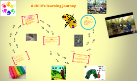 Copy of A child's learning journey