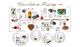 Chocolate in History by Susan Ferguson on Prezi