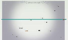 Johnny's Life Graph