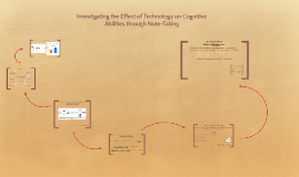 Investigating the Effect of Technology on Cognitive Abilties