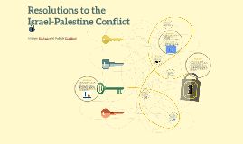 Resolving the Israel-Palestine Conflict
