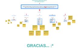Copy of PROCESO CONSTRUCTIVOS DE EDIFICACIONES