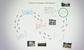 Typhoon: Changes and impacts