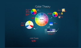 Basics of The Color Wheel