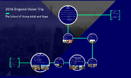 2016 England Vision Trip