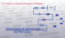 Copy of PROCESSOS DE SEPARAÇÃO
