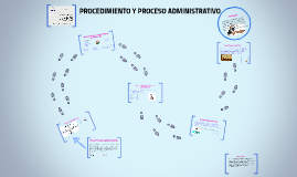 Copy of PROCEDIMIENTO Y PROCESO ADMINISTRATIVO