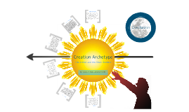 Creation Archetype