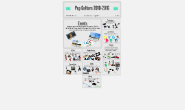 Copy of Pop Culture 2010-2016