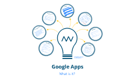 Google Apps for Heritage
