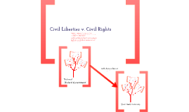 Copy of Civil Liberties and Rights