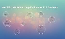 No Child Left Behind and its Impact on ELL Students