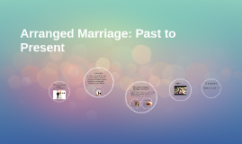 Arranged Marriage: Past to Present