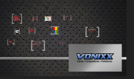 VONIXX