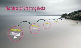 How to create books