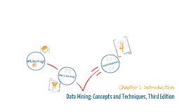 Data Mining: Concepts and Techniques, Third Edition Chapter I