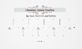 Chemistry Atomic Timeline