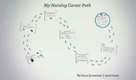 My Nursing Career Path