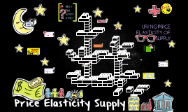 Price Elasticity Supply