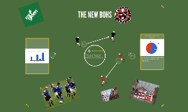 THE NEW BOHS
