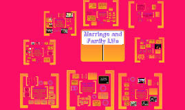 Yr 10 Marriage and Family Life