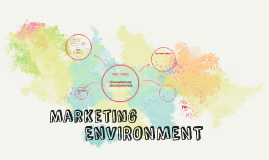 Marketing environment