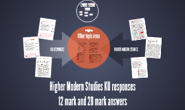 Higher Modern Studies KU responses