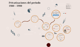 Privatizaciones del periodo 1980 - 1990