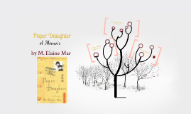 Graduate Student Multimedia Book Review:  Paper Daughter by M. Elaine Mar