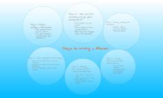 Copy of Writing Process for Memoir