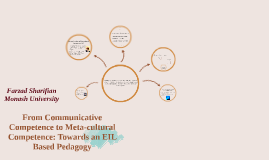 From communicative competence to meta-cultural competence: T