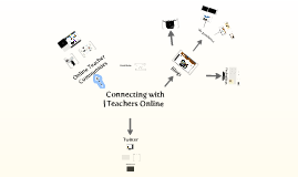 Villa - Connecting with Teachers Online