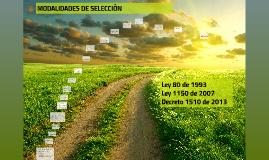 Copy of MODALIDADES DE SELECCION