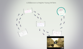 Collaborate and inspire within your English Curriculum