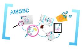 AIESEC для открытия проектов