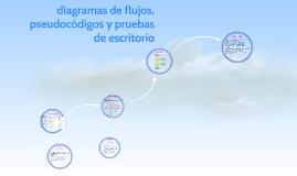 Copy of diagramas de flujos, pseudocodigos y pruebas de escritorio