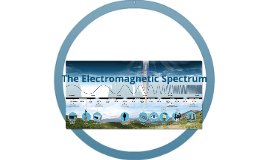 Electromagnetic Spectrum with Focus on Visible Light