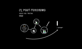 comienzos  del  postfordismo