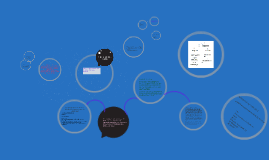 Copy of Implementación de técnicas formativas