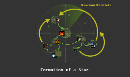 Formation of a Star