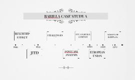 Copy of Copy of BARILLA CASE STUDY A